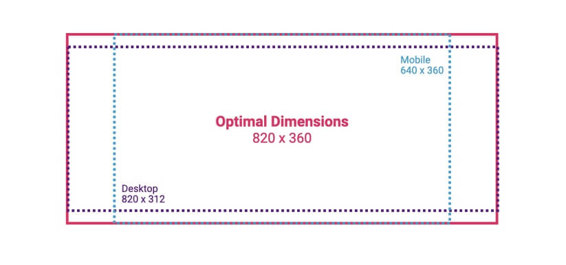 Facebook Cover Photo Optimal Dimensions
